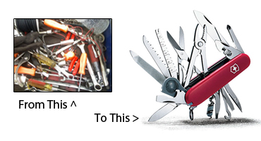 Swiss Army Knife Strategy: Integrating Your Website into One Functional Piece